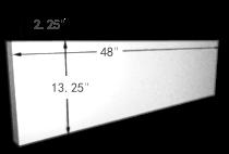 foam panel dimensions