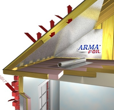 Radiant Barrier Insulation vs  Fiberglass Insulation